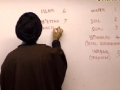 [Fiqh Lesson] Taharat - H.I. Sayyed Abbas Ayleya - English