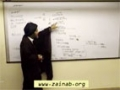 [01] Tauheed | Usul and Logic - H.I. Sayyed Abbas Ayleya - English